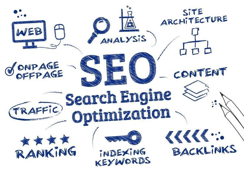 5 Best SEO Practices to Boost Your Blog's Traffic
